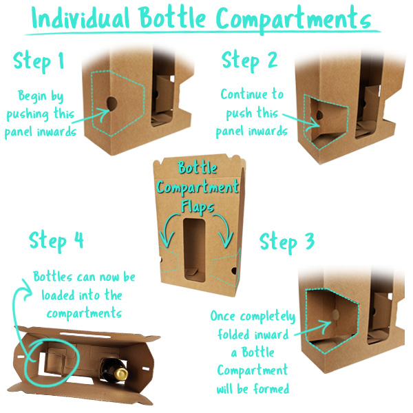 Individual Bottle Compartments provide a secure fit for your Bottles