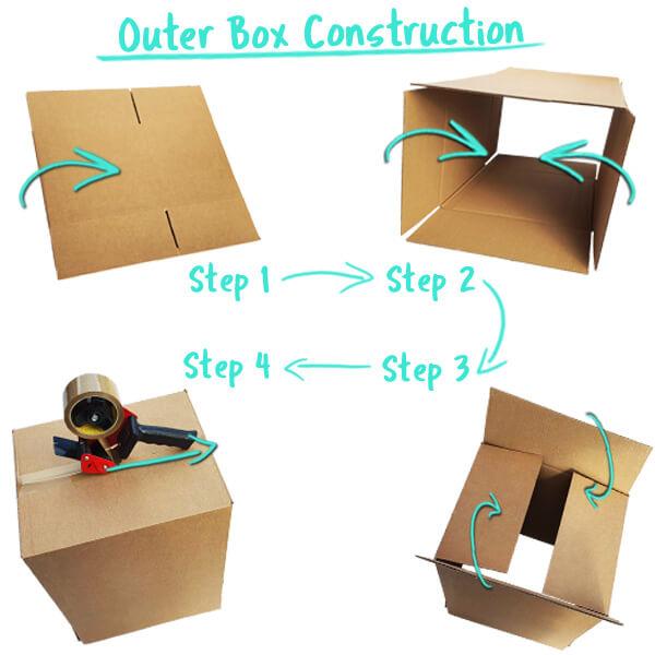 Super Shipper Outer Box Construction